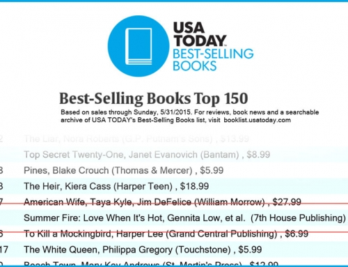 USA TODAY – Top Selling Books